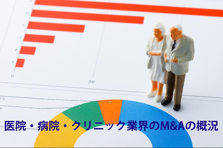 医療・病院・クリニック業界のM&A概況