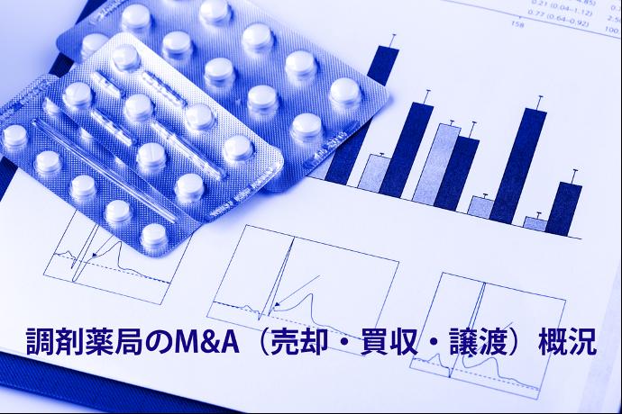 調剤薬局のM&A(売却・買収・譲渡)概況